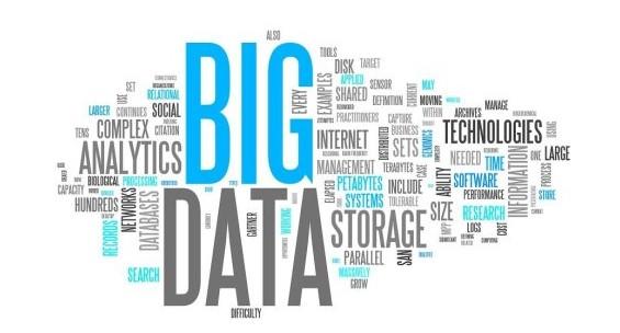 大数据营销时代下的十大切入点